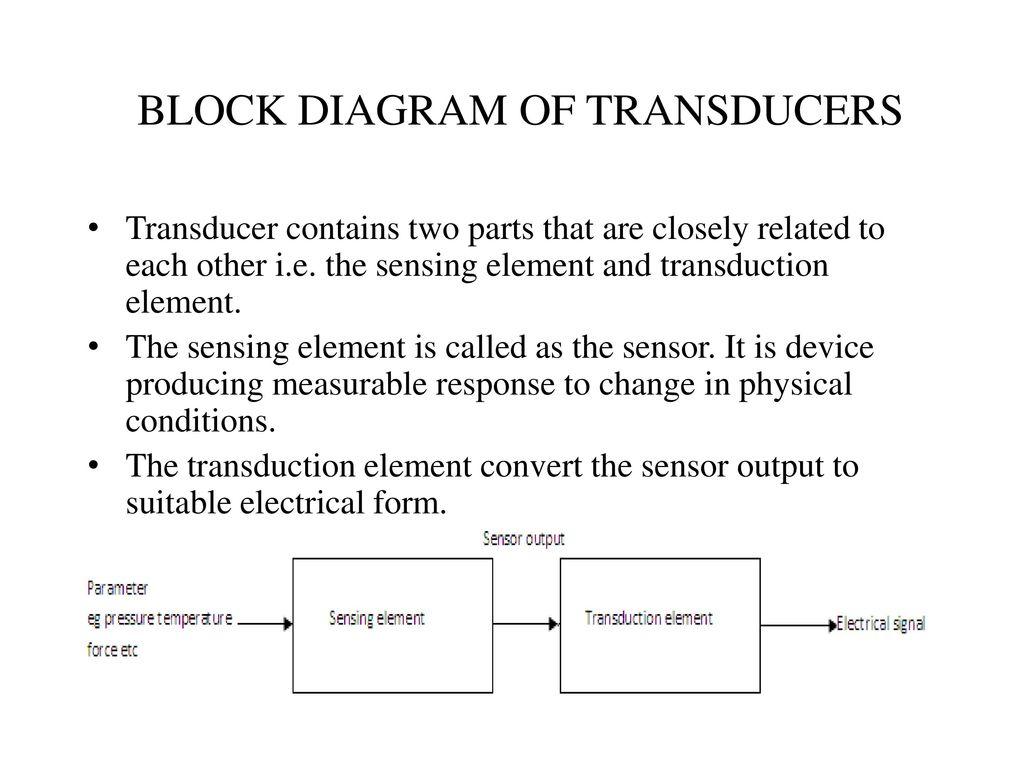 Transducers Ppt Download Physicalblockdiagramjpg Block Diagram Of