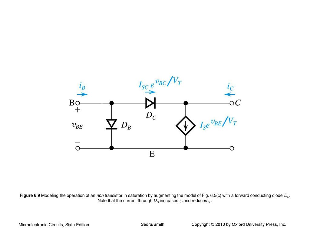 Bipolar Junction Transistors Bjts Ppt Download Npn Transistor Circuits Figure 69 Modeling The Operation Of An In Saturation By Augmenting Model
