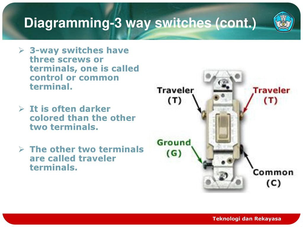 Magnificent 3 Way Switch Common Terminal Ornament - Simple Wiring ...