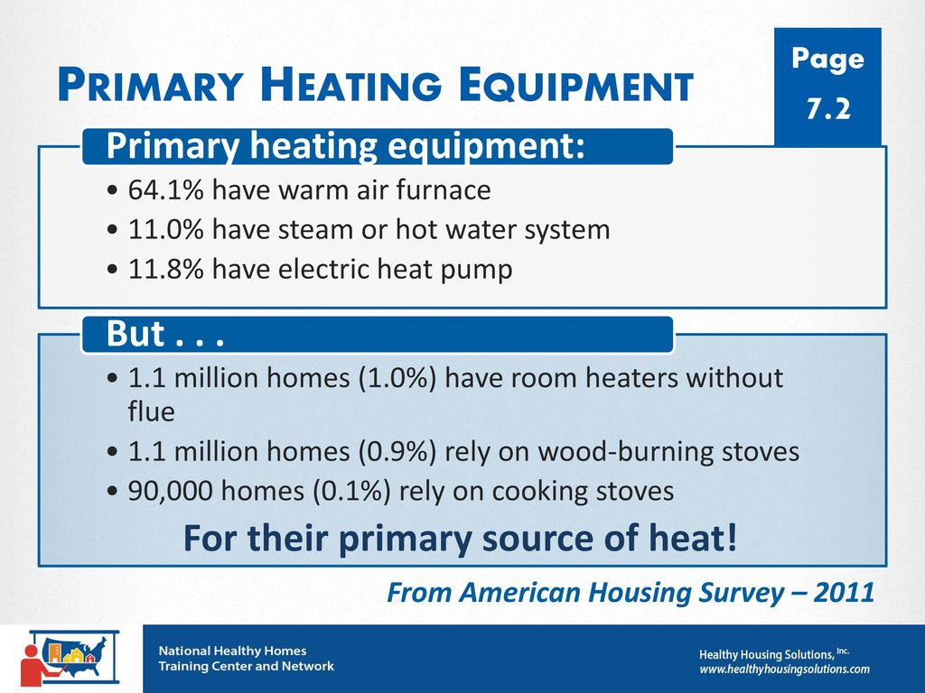 Keep it ventilated Steps to Healthier Homes - ppt download