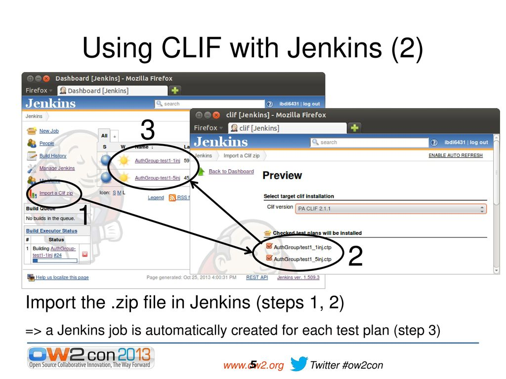 CLIF meets Jenkins Performance testing in continuous integration