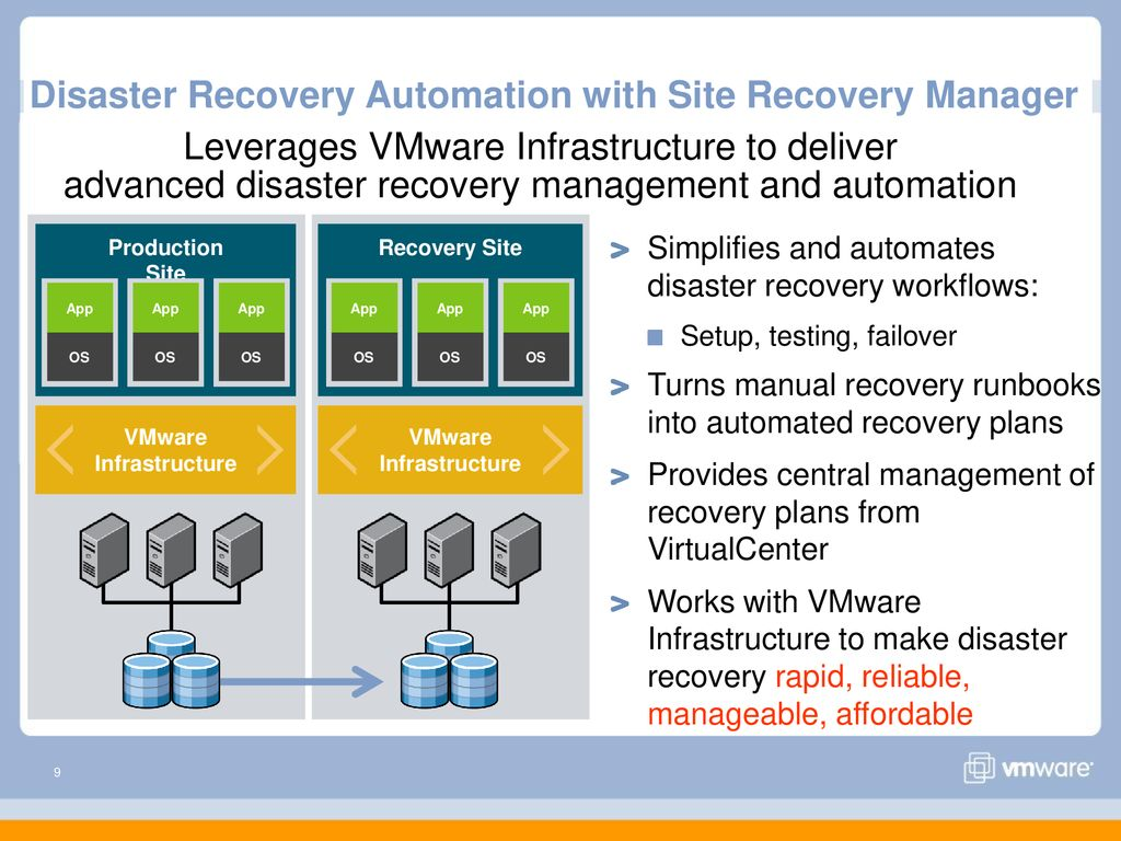 VMware Vision for Tomorrow's Datacenter - ppt download