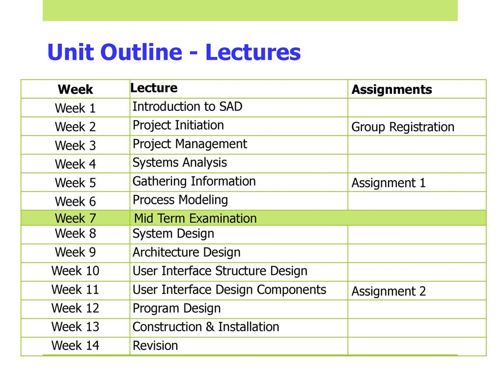 Systems Analysis Design N Ppt Download