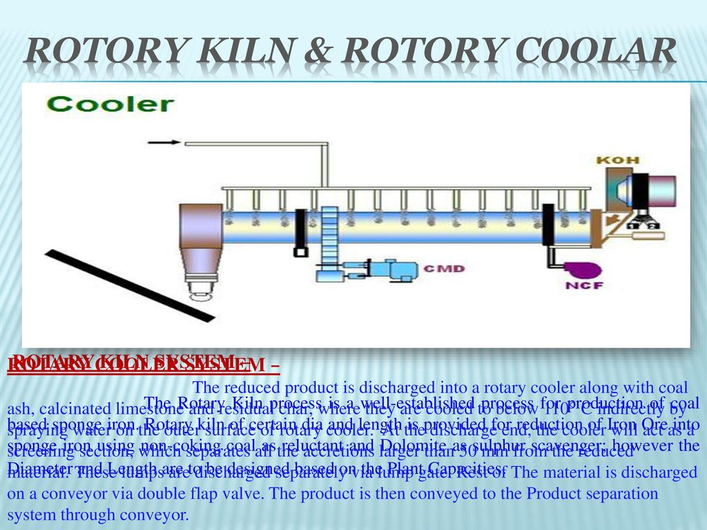 Kirodimal Govt Polytechnic Raigarh Ppt Download Captive Power Plant Flow Diagram 15 Rotory