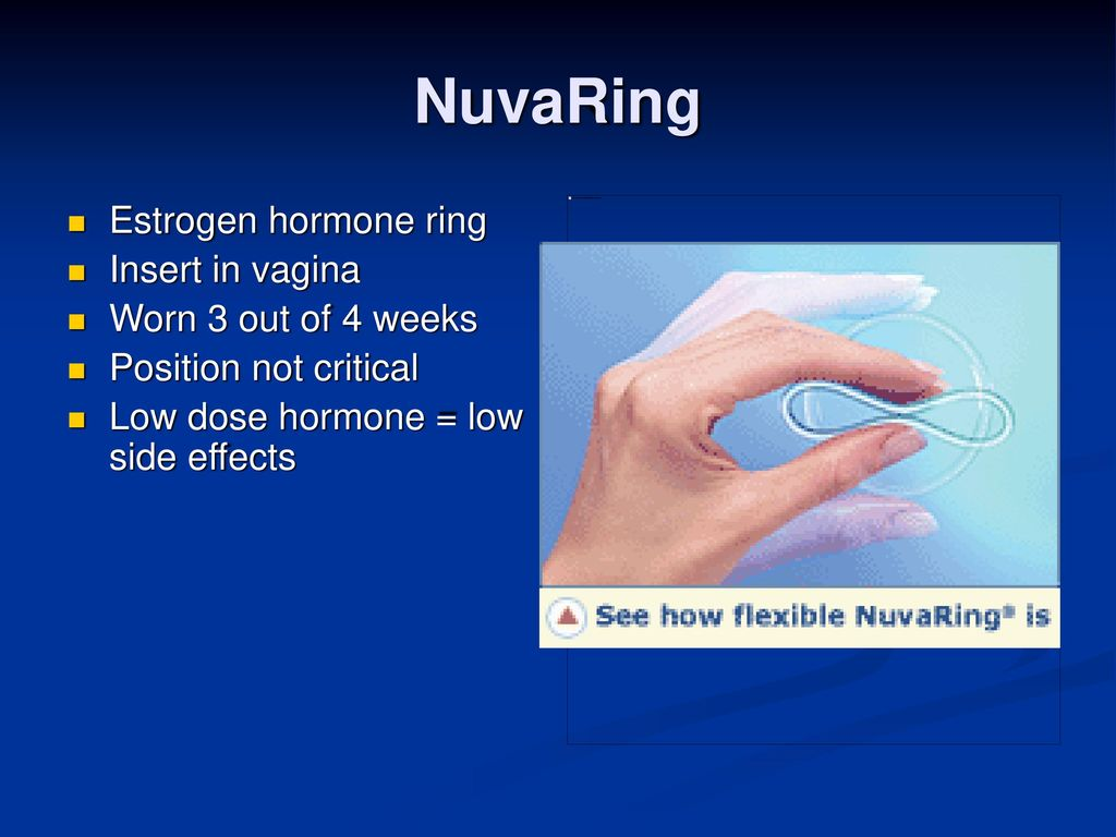 Contraception  - ppt download