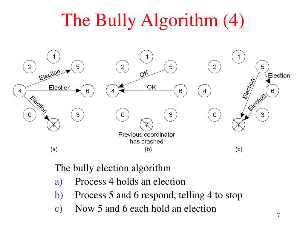 Chapter 11 coordination election algorithms ppt download.