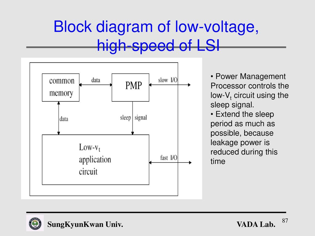 Efficient High Level Synthesis Algorithm For Lower Power Design 587 Block Signal Wiring Diagram 87