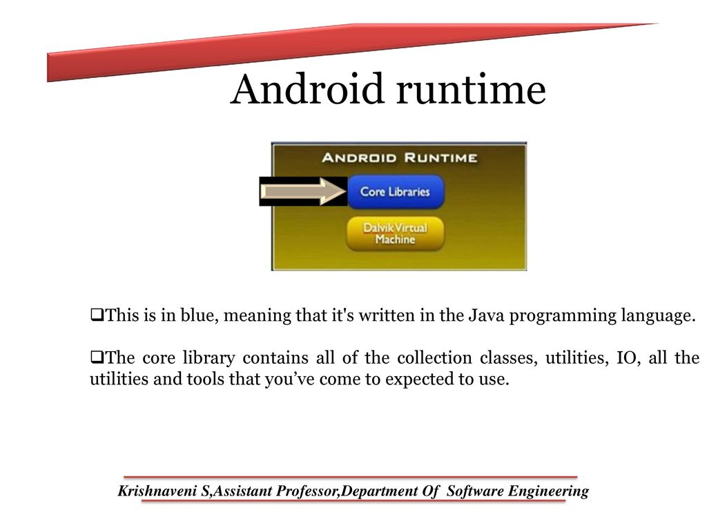 Architecture of Android - ppt download
