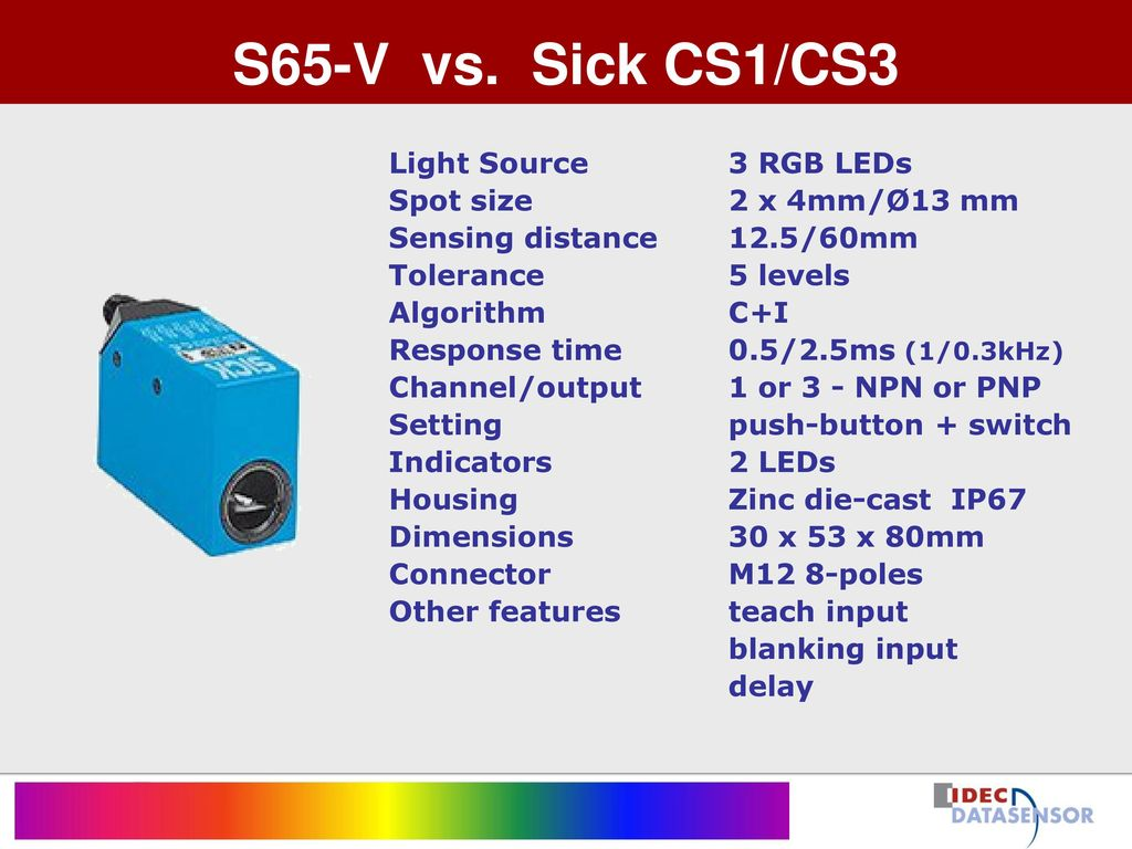 S65 V Color Sensors Ppt Download Sick Photoelectric Switch Wiring Diagram Cs1 Cs3 Light Source 3 Rgb Leds