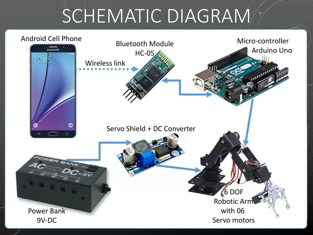 Cyborg 10 Project By Team Robotech The Green Pafians Ppt Download Intelr Galileo Board Block Diagram 6 Servo Shield Dc Converter Schematic Android Cell Phone Micro Controller Arduino