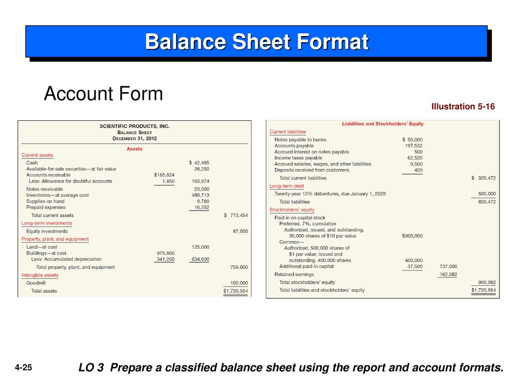 Intermediate accounting ppt download 25 balance sheet format thecheapjerseys Images