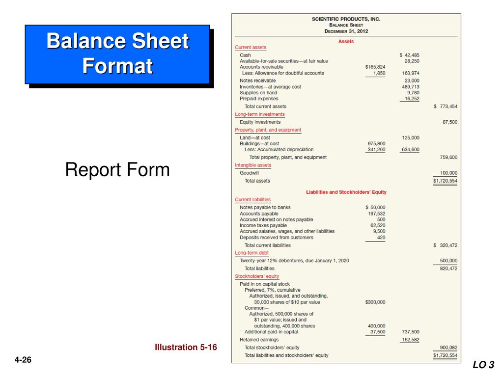 Intermediate accounting ppt download 26 balance sheet format report form illustration 5 16 lo 3 thecheapjerseys Images