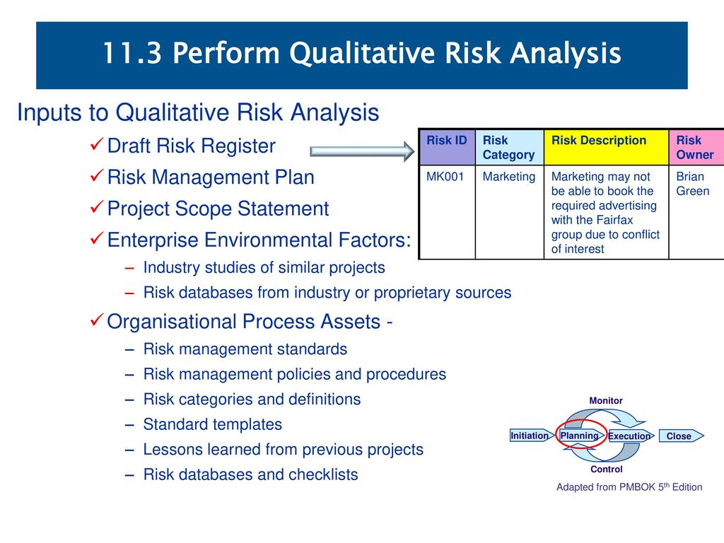 113 Perform Qualitative Risk Analysis