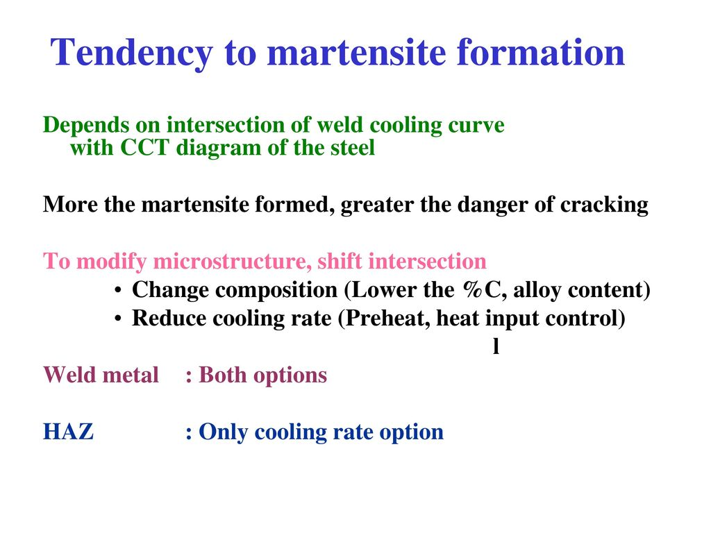 Welding Metallurgy Of Steels Ppt Download Hyperbaric Diagram 40 Tendency To Martensite Formation