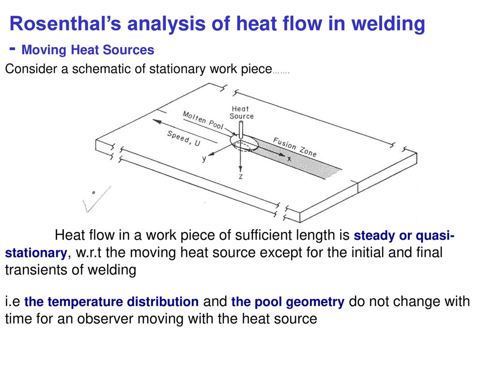 Welding Metallurgy Of Steels Ppt Download Resistance Block Diagram Rosenthals Analysis Heat Flow In Moving Sources