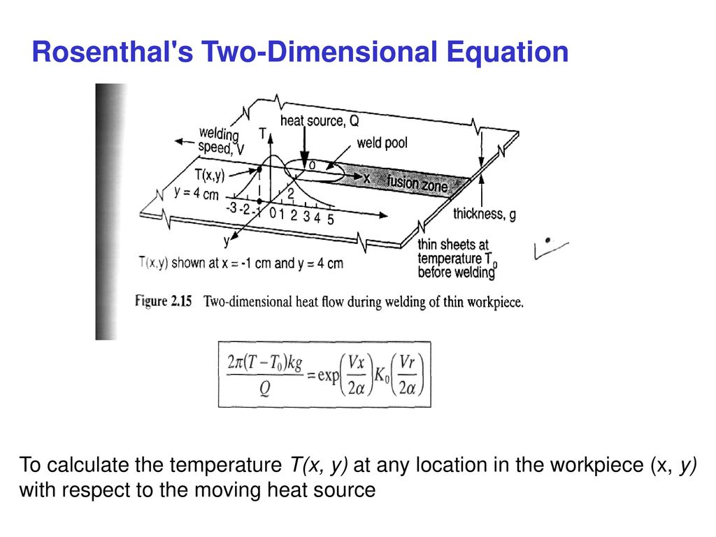 Welding Metallurgy Of Steels Ppt Download How To Read A Diagram 6 Rosenthals