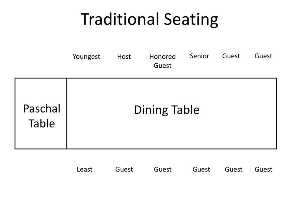 Traditional Seating Dining Table Paschal Youngest Host Honored 4 Arrangements