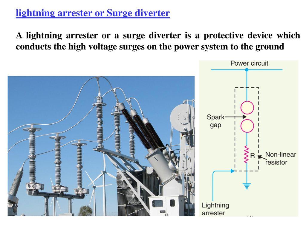 High Voltage Engineering Ppt Download Diagram Of Lighting Arrester Lightning Or Surge Diverter