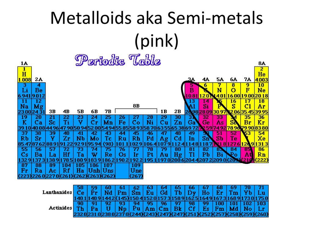16 Metalloids Aka Semi Metals (pink)