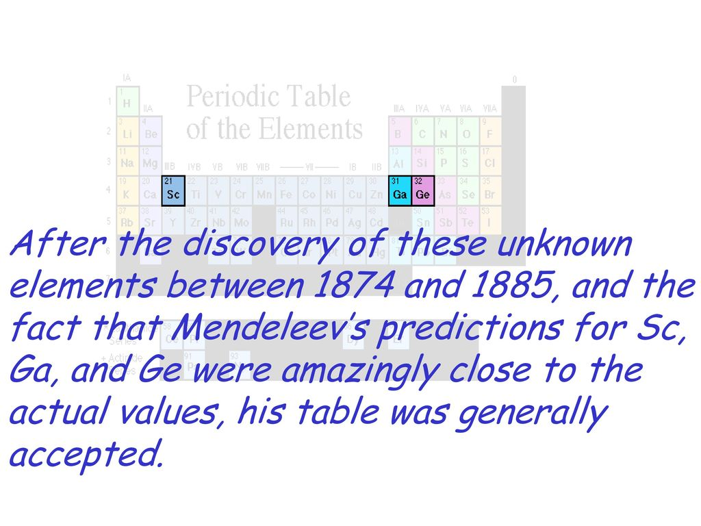 The history of the modern periodic table ppt download 12 after urtaz Images