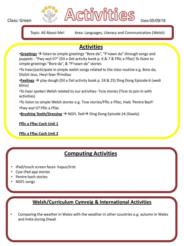 Welshcurriculum Cymreig International Activities Ppt Download