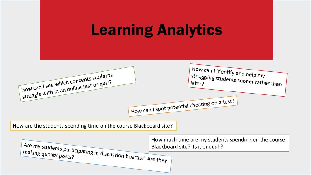 Learning Analytics How can I identify and help my struggling