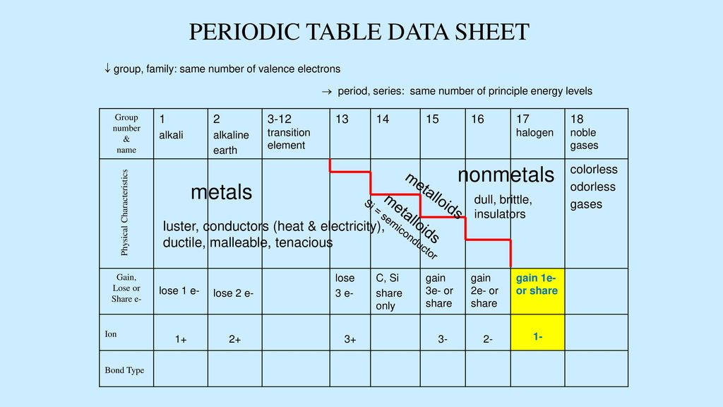 September 14 2017 complete warm up activity puzzle side only periodic table data sheet urtaz Image collections