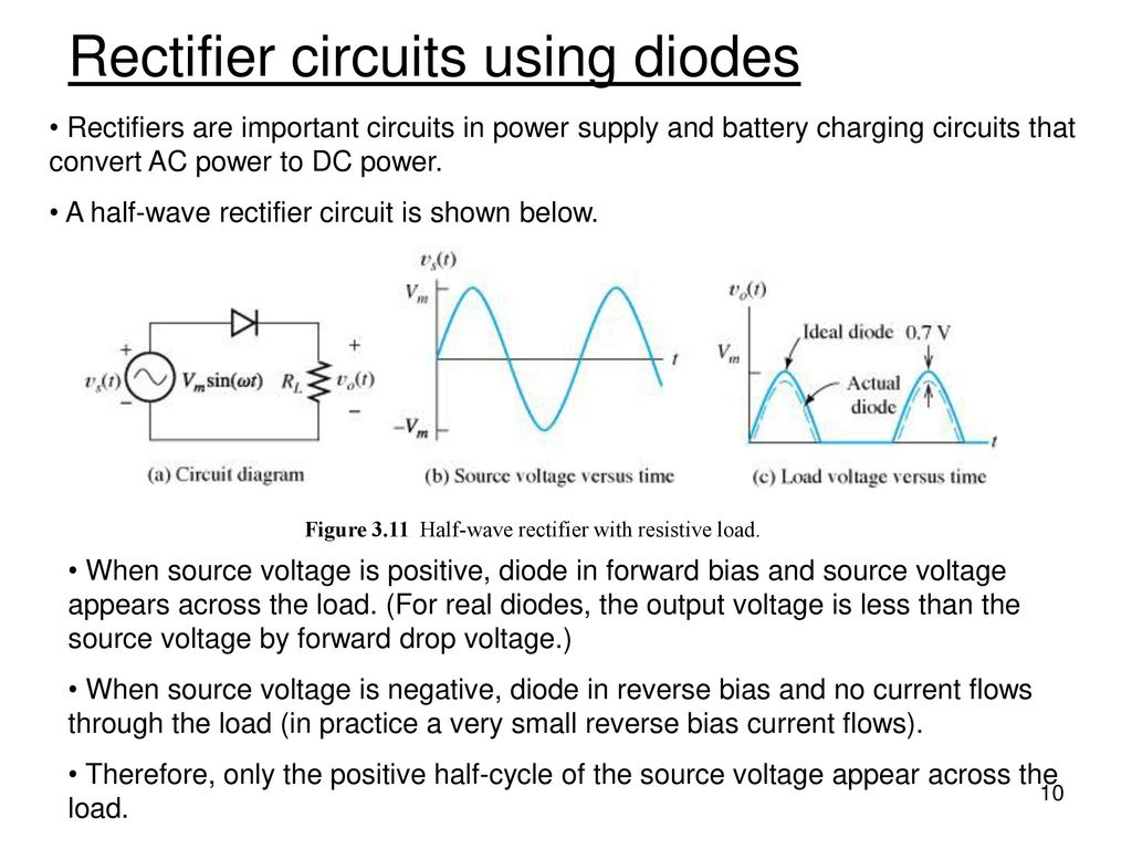 Halfwave Rectifier Circuit Diagram Chapter 3 Diode And Circuits Ppt Download Figure 311 Half Wave With Resistive Load