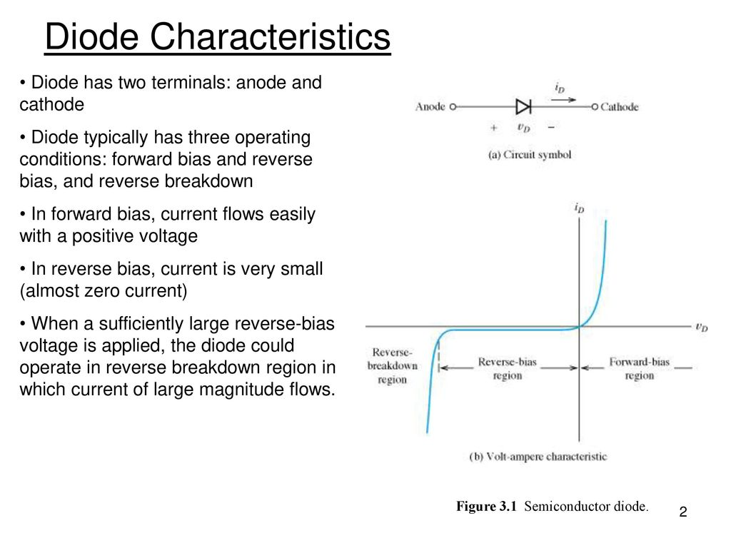 Chapter 3 Diode And Circuits Ppt Download Figure 31 Semiconductor