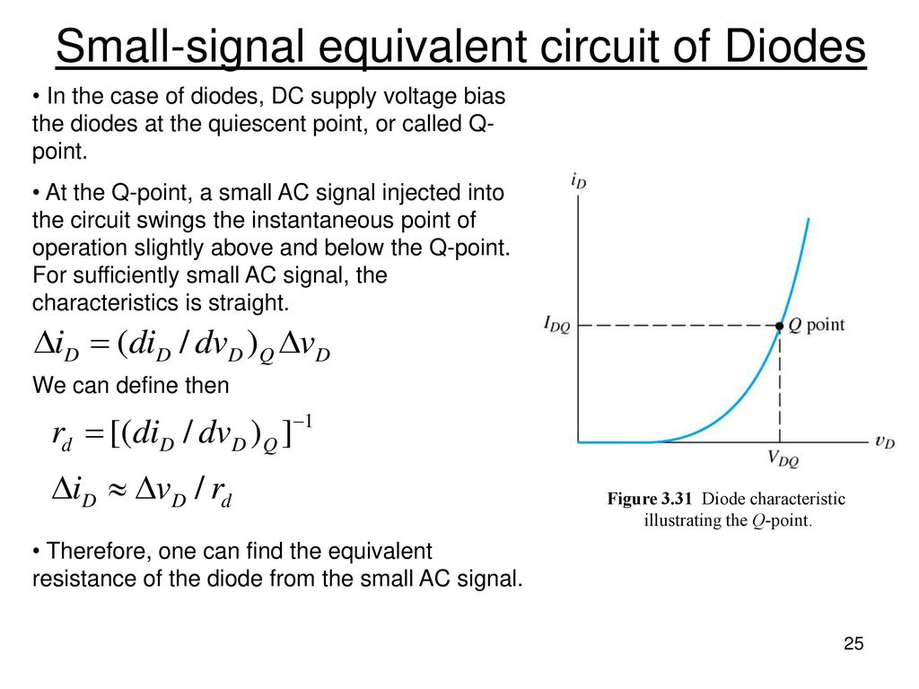 Chapter 3 Diode And Circuits Ppt Download Supply Bias Level At Ac The Circuit Looks Like Your Basic Inverting Small Signal Equivalent Of Diodes
