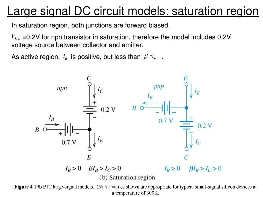 Chapter 3 Diode And Circuits Ppt Download Transistors Dc Voltage Grounded With Ac Input Electrical Large Signal Circuit Models Saturation Region
