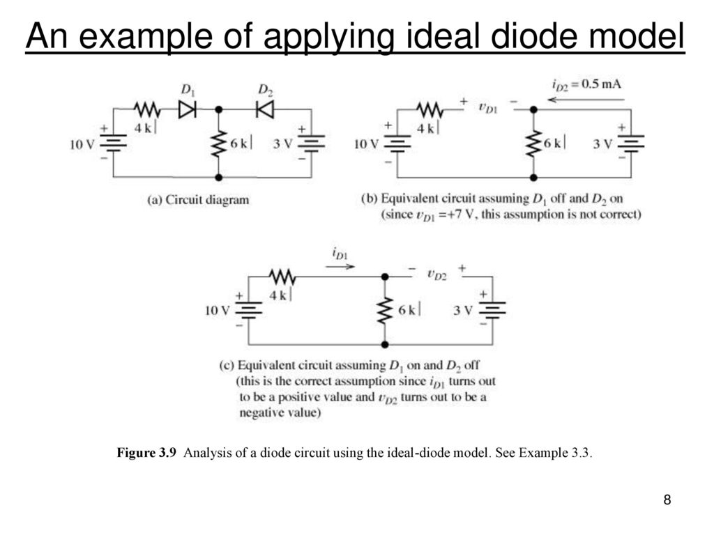 Chapter 3 Diode And Circuits Ppt Download Tutorial Part Commoncollector Amplifiers Sample An Example Of Applying Ideal Model