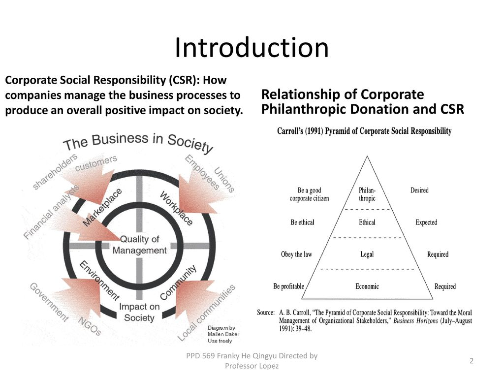 Corporate Philanthropic Donation in China - ppt download