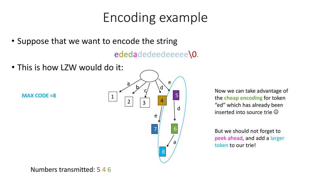 LZW String encoding CMSC ppt download