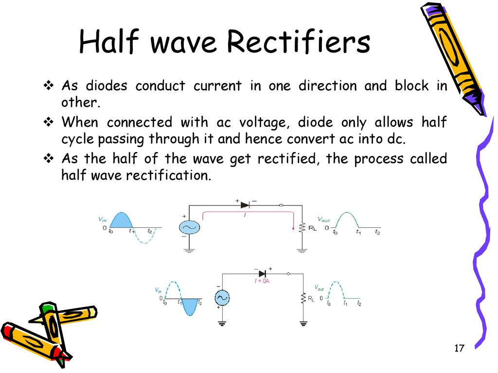 Rectifiers And Filters Ppt Download Full Wave Rectification Circuit Half As Diodes Conduct Current In One Direction Block Other