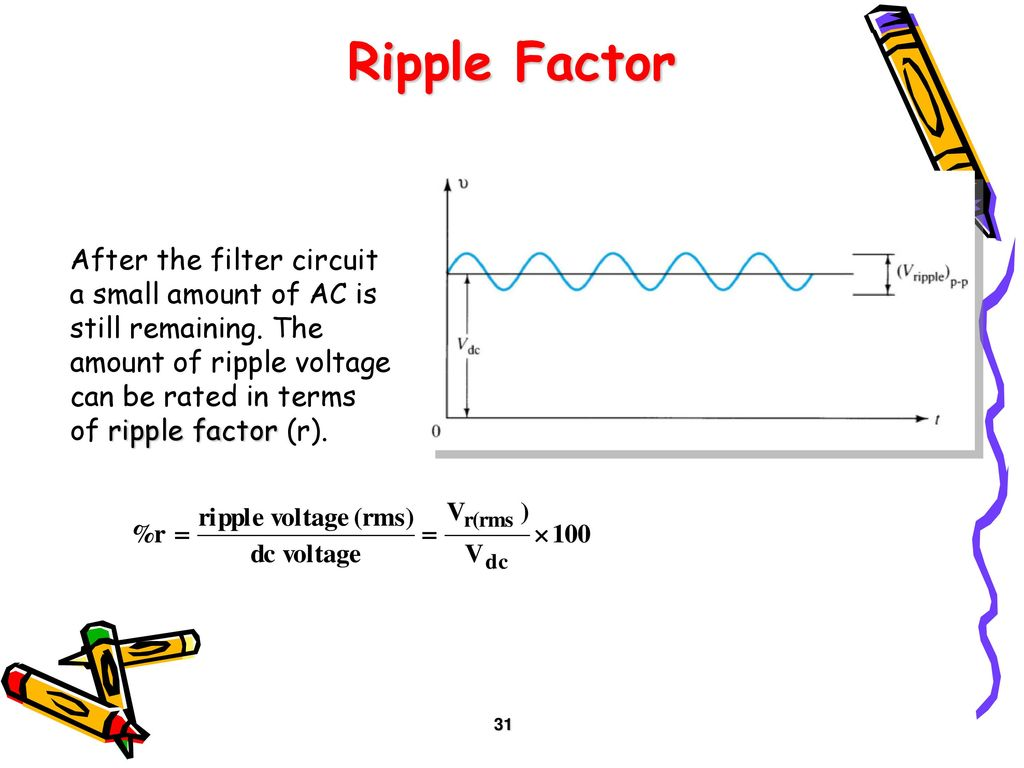 Rectifiers And Filters Ppt Download Filter Circuit Diagram 31 Ripple