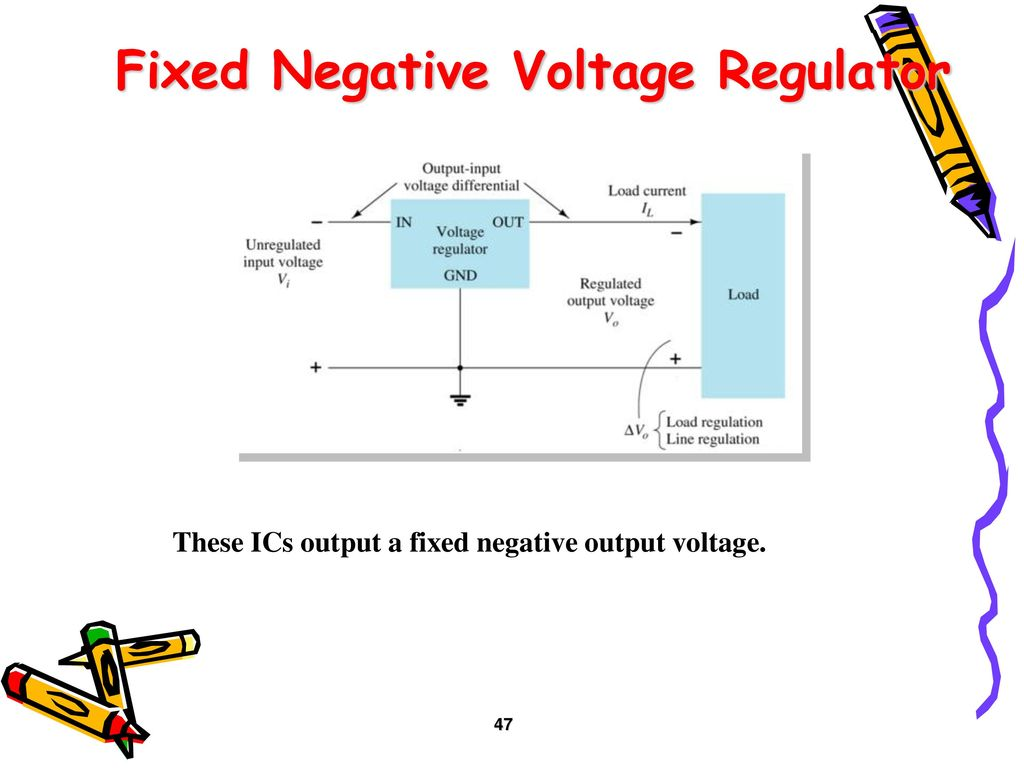 Rectifiers And Filters Ppt Download Negative Voltage Regulator Circuit Fixed