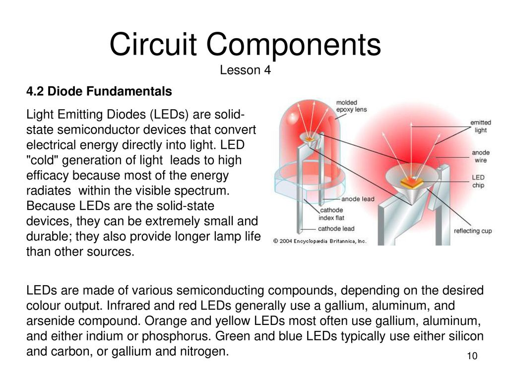 Circuit Components 41 Amplifier Fundamentals Ppt Download Light Emitting Diode Of The Temperature Control 10 Lesson 4 42