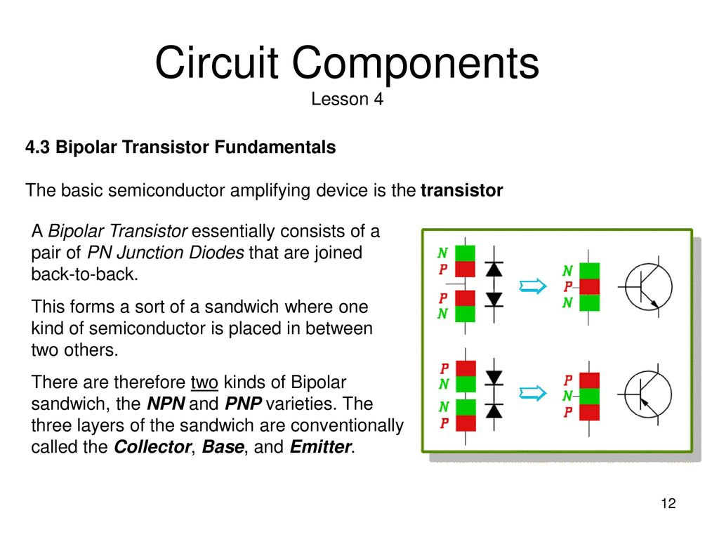 Circuit Components 41 Amplifier Fundamentals Ppt Download Gate Using Bipolar Junction Transistors A Basic 12 Lesson 4 43 Transistor The