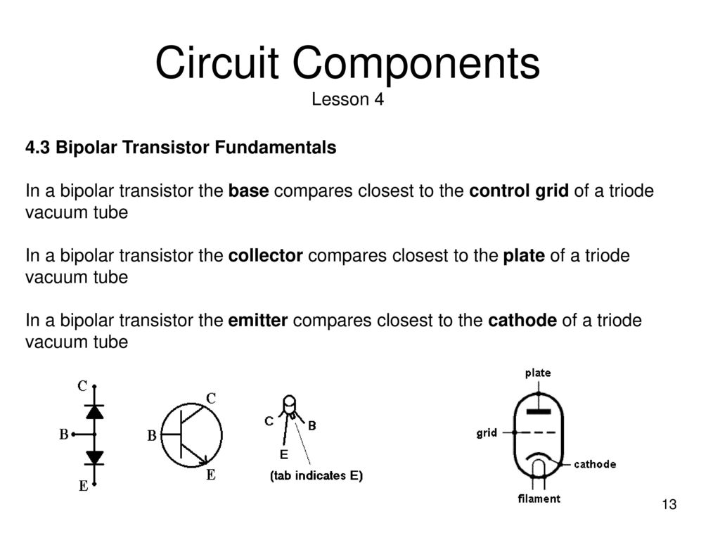Circuit Components 41 Amplifier Fundamentals Ppt Download Gate Using Bipolar Junction Transistors A Basic 13 Lesson 4 43 Transistor In