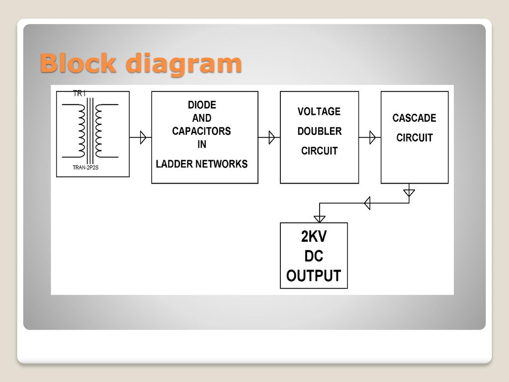 High Voltage Dc Upto 3kv From Ac By Using Diode And Capacitors In Multiplier Circuit Diagram Wiring 4 Block