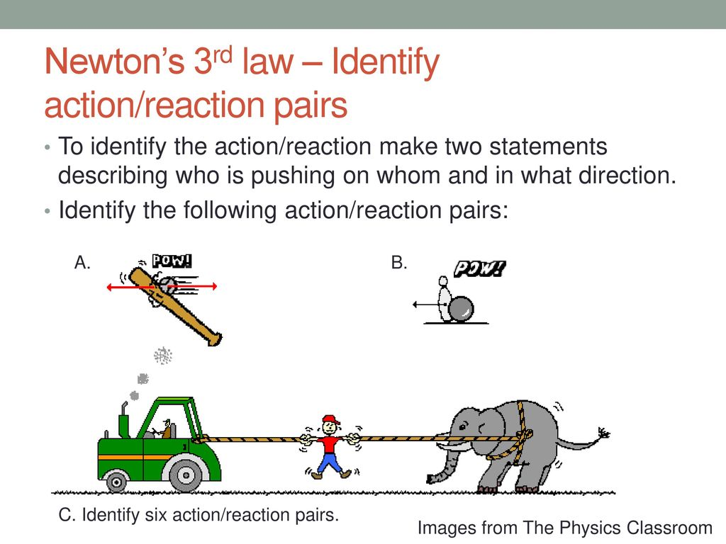 Newton's 3rd law and Universal Law of Gravity - ppt download