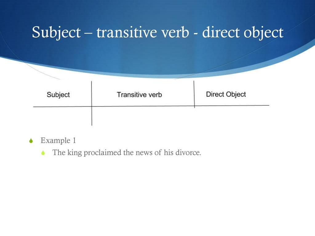 Diagramming Sentences Ppt Download Linking Verbs Subject Transitive Verb Direct Object
