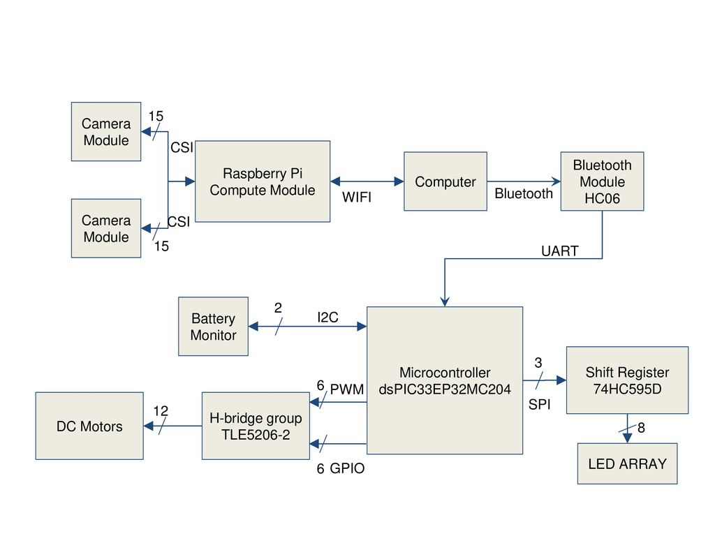 Add Team Picture Or Relevant Project Here Ppt Download H Bridge Block Diagram 4