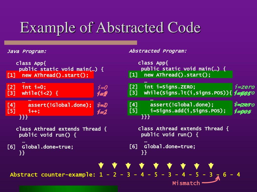 Abstraction of Source Code - ppt download