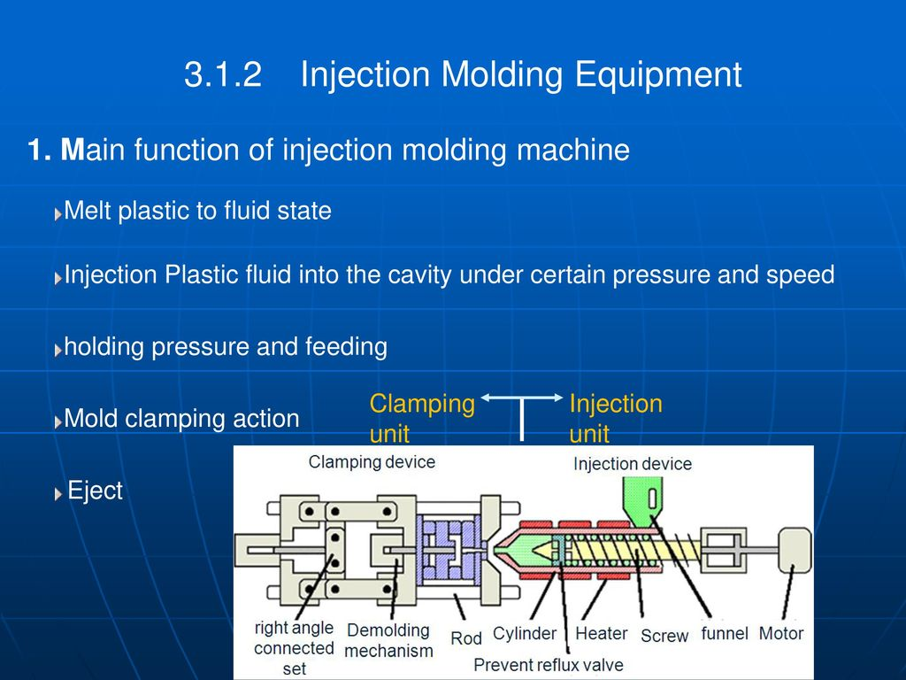 Forming Process Of Plastic Molding Ppt Download Flow Diagram Reaction Injection Moulding 312 Equipment