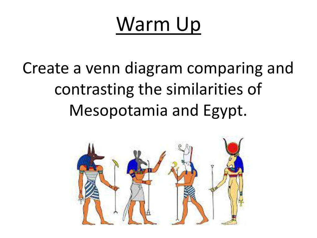 compare and contrast mesopotamia egypt and hebrew Best answer: although both egypt and mesopotamia developed at the same time, environment and natural forces affected differences in political systems, religion, and social stability the rise of civilizations in egypt and mesopotamia occurred about the same time and both civilizations grew along mighty rivers.
