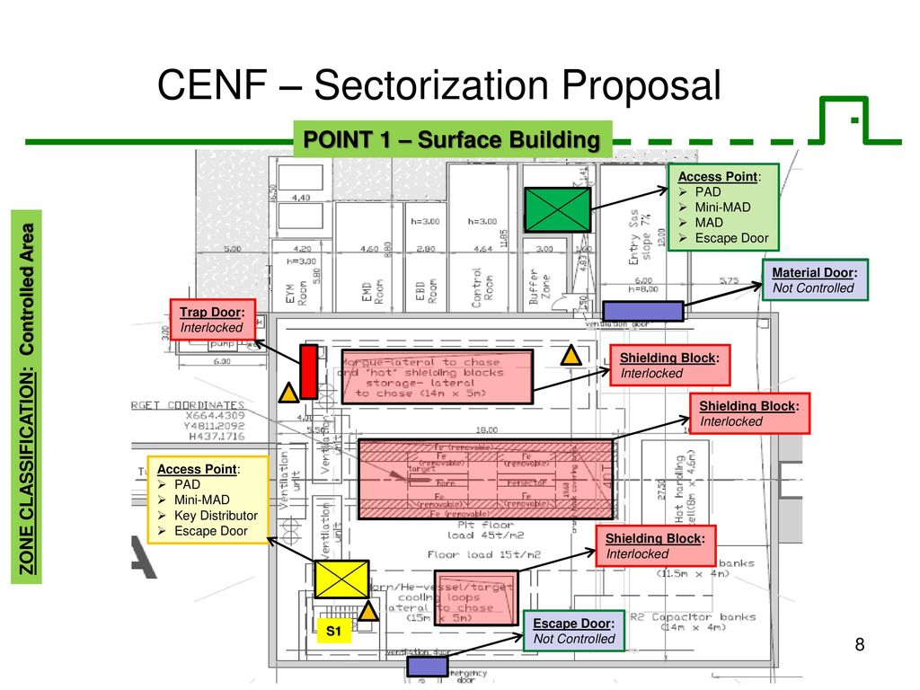Cenf Personnel Protection System Preliminary Study Ppt Download Trapdoor Schematic 8 Sectorization Proposal