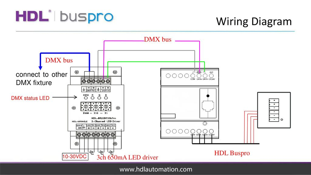 Dmx Lighting Control Wiring Diagram - Wiring Library