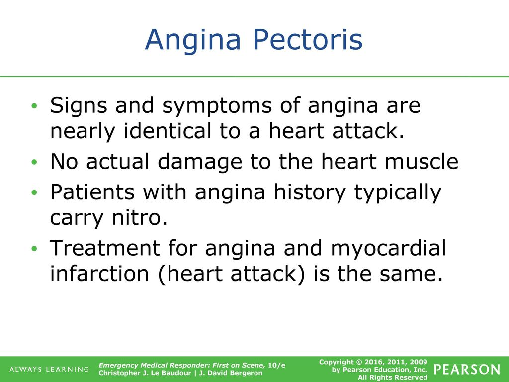 Angina pectoris: symptoms, first aid 65